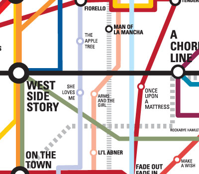The Musical Theatre History Map